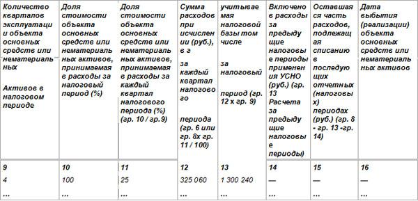 Форма книги Учета Доходов и Расходов 2013